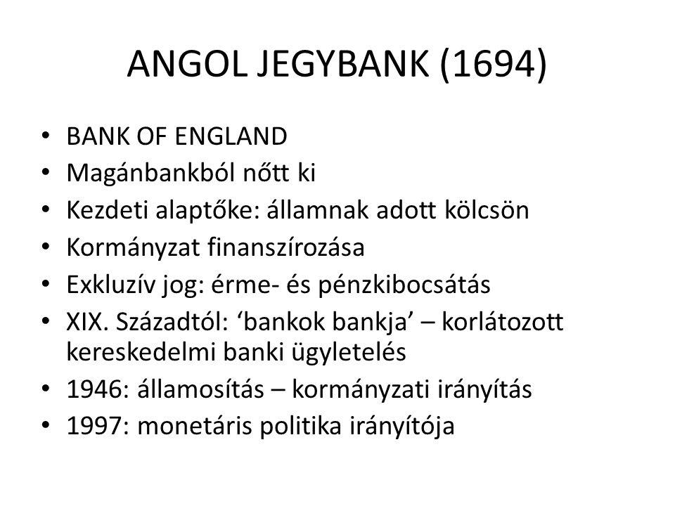 ANGOL JEGYBANK (1694) BANK OF ENGLAND Magánbankból nőtt ki