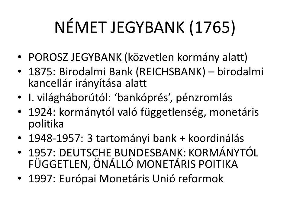 NÉMET JEGYBANK (1765) POROSZ JEGYBANK (közvetlen kormány alatt)