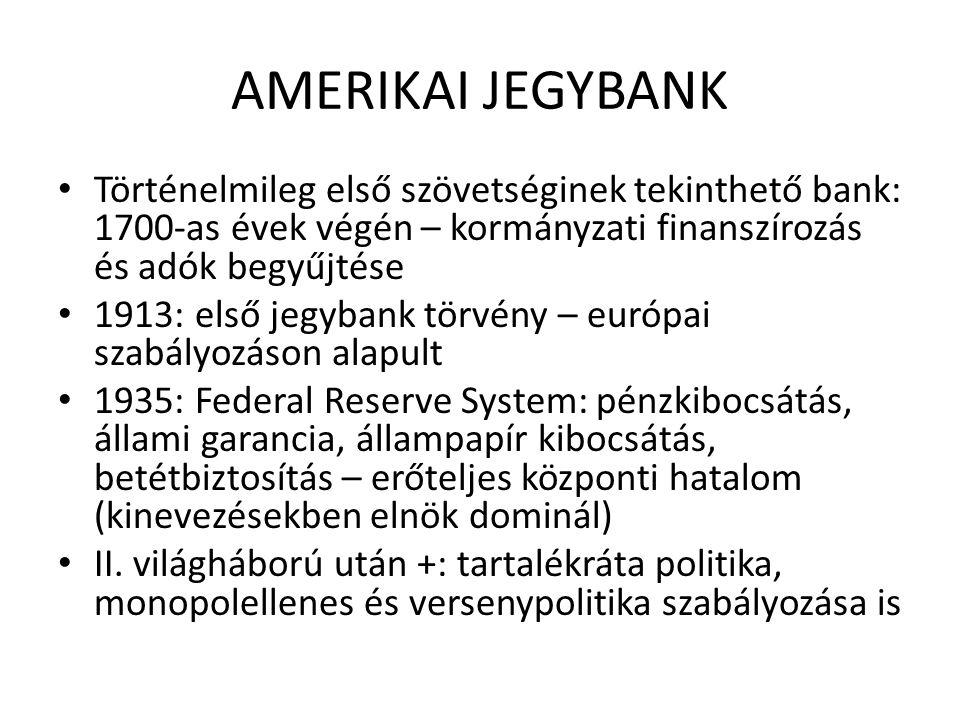 AMERIKAI JEGYBANK Történelmileg első szövetséginek tekinthető bank: 1700-as évek végén – kormányzati finanszírozás és adók begyűjtése.