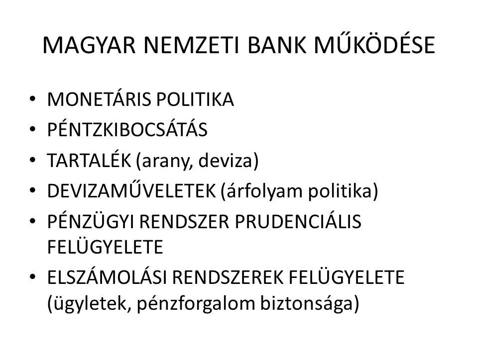MAGYAR NEMZETI BANK MŰKÖDÉSE