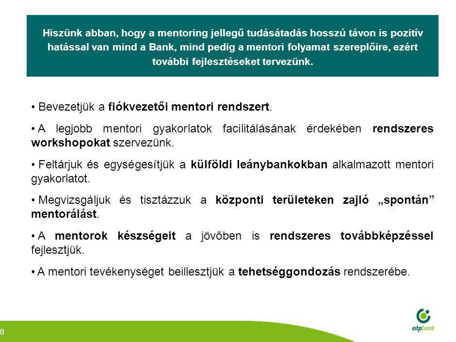KÖSZÖNÖM A FIGYELMET! Kerék László kerekl@otpbank.hu