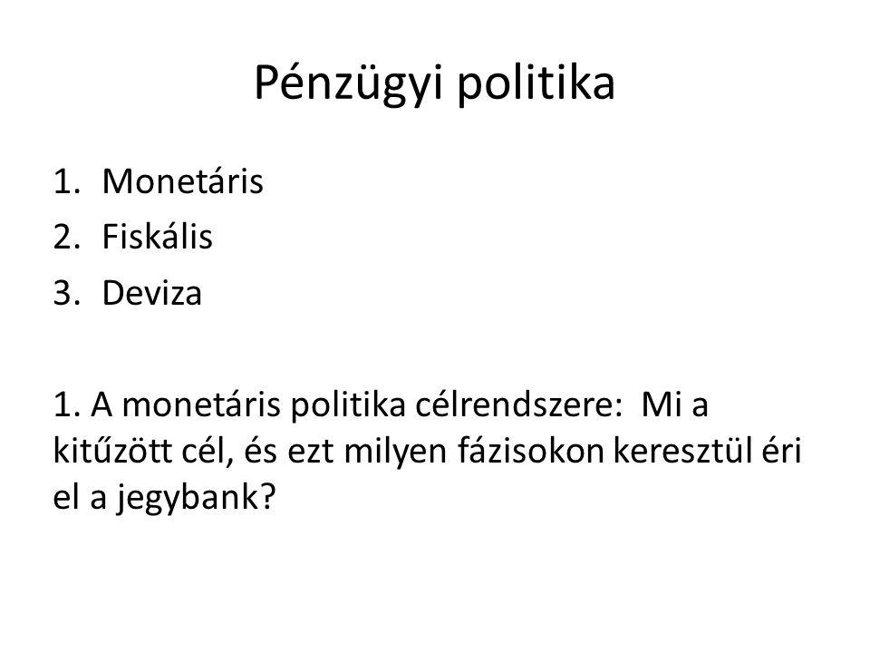 Pénzügyi politika Monetáris Fiskális Deviza