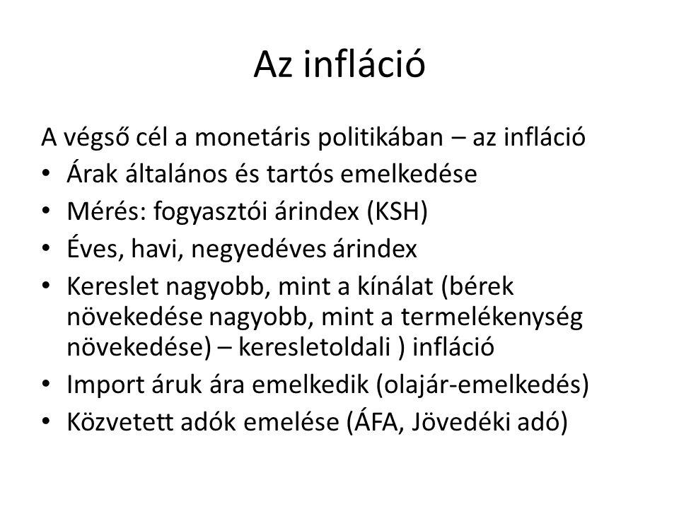 Az infláció A végső cél a monetáris politikában – az infláció