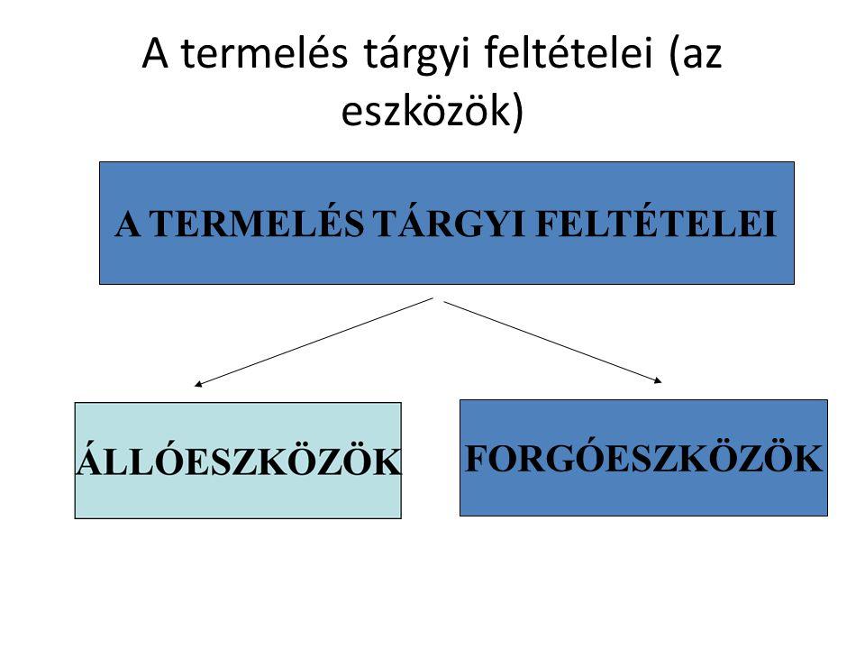 A termelés tárgyi feltételei (az eszközök)