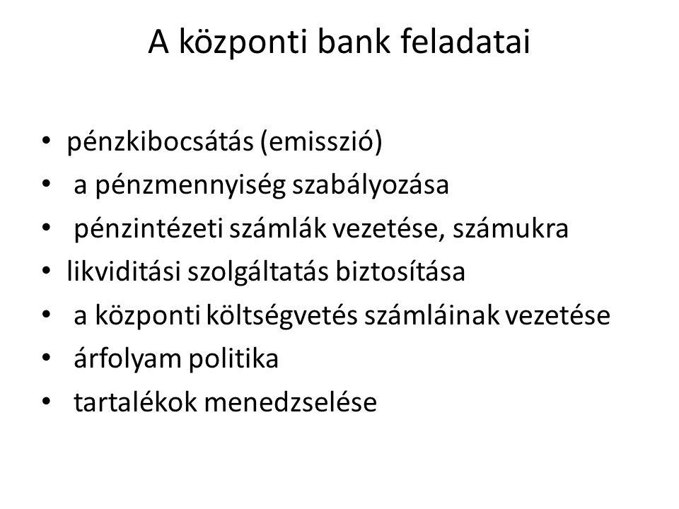 A központi bank feladatai