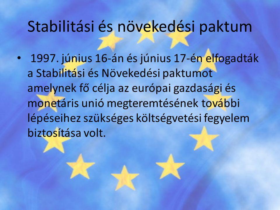 Stabilitási és növekedési paktum