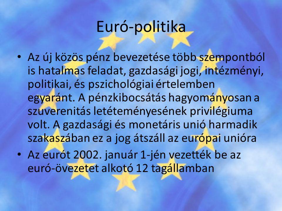 Euró-politika