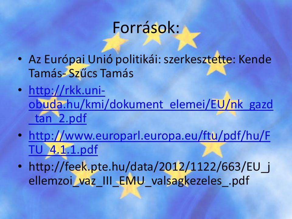 Források: Az Európai Unió politikái: szerkesztette: Kende Tamás- Szűcs Tamás. http://rkk.uni-obuda.hu/kmi/dokument_elemei/EU/nk_gazd_tan_2.pdf.