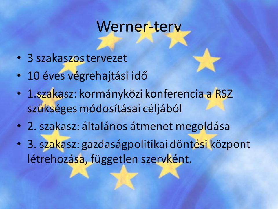 Werner-terv 3 szakaszos tervezet 10 éves végrehajtási idő