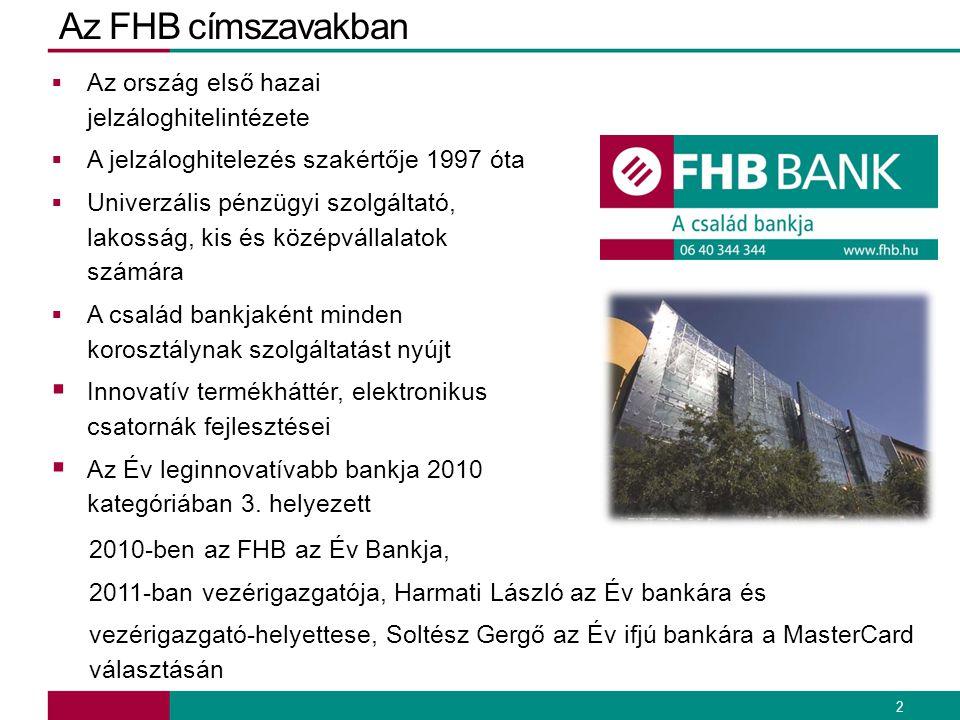 Az FHB címszavakban Az ország első hazai jelzáloghitelintézete