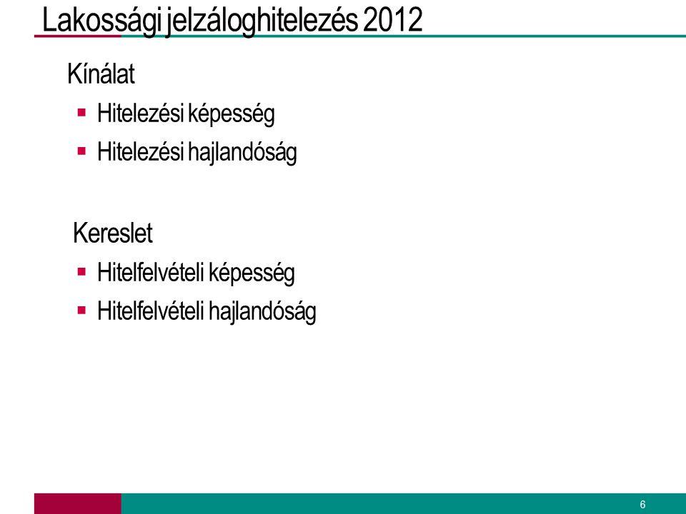 Lakossági jelzáloghitelezés 2012