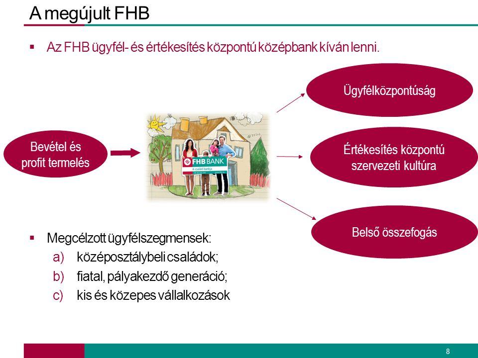 A megújult FHB Az FHB ügyfél- és értékesítés központú középbank kíván lenni. Megcélzott ügyfélszegmensek: