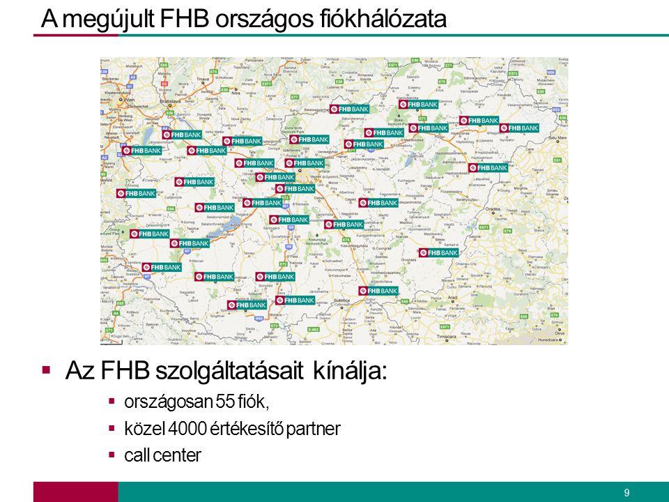 A megújult FHB országos fiókhálózata