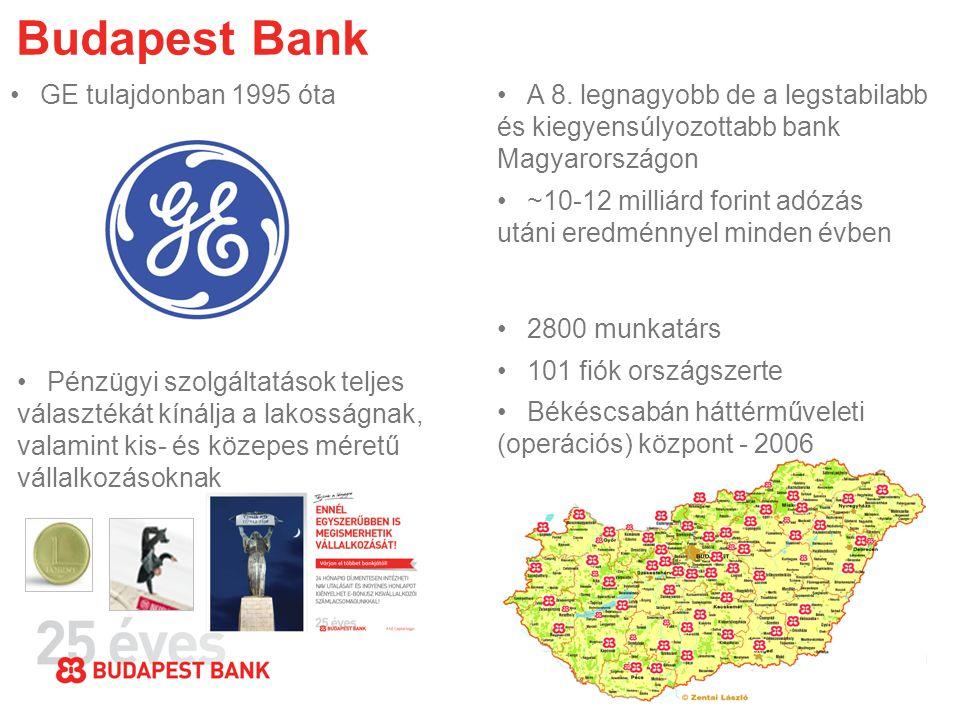 Budapest Bank GE tulajdonban 1995 óta