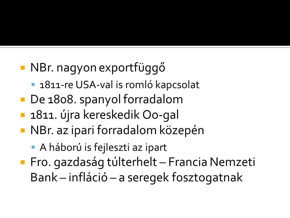 NBr. nagyon exportfüggő De 1808. spanyol forradalom