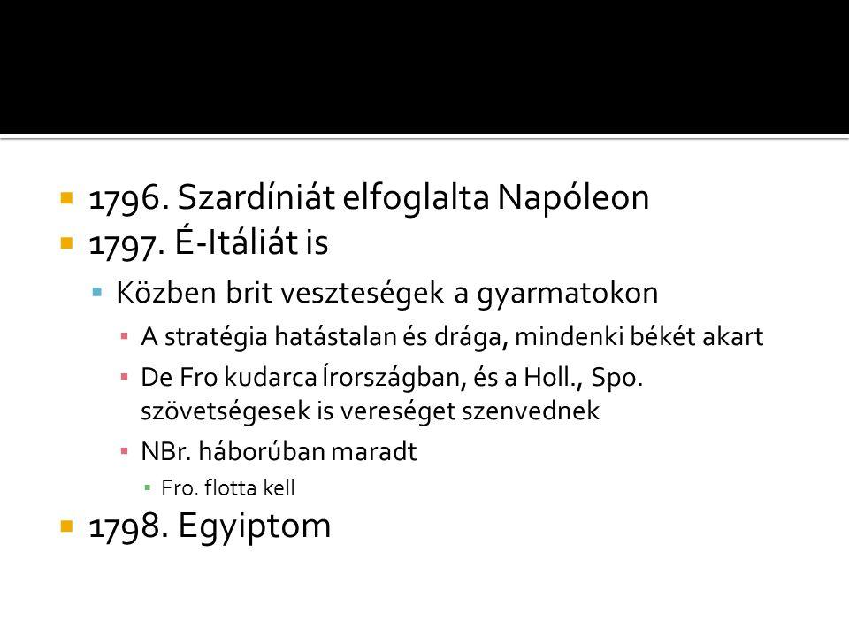 1796. Szardíniát elfoglalta Napóleon 1797. É-Itáliát is