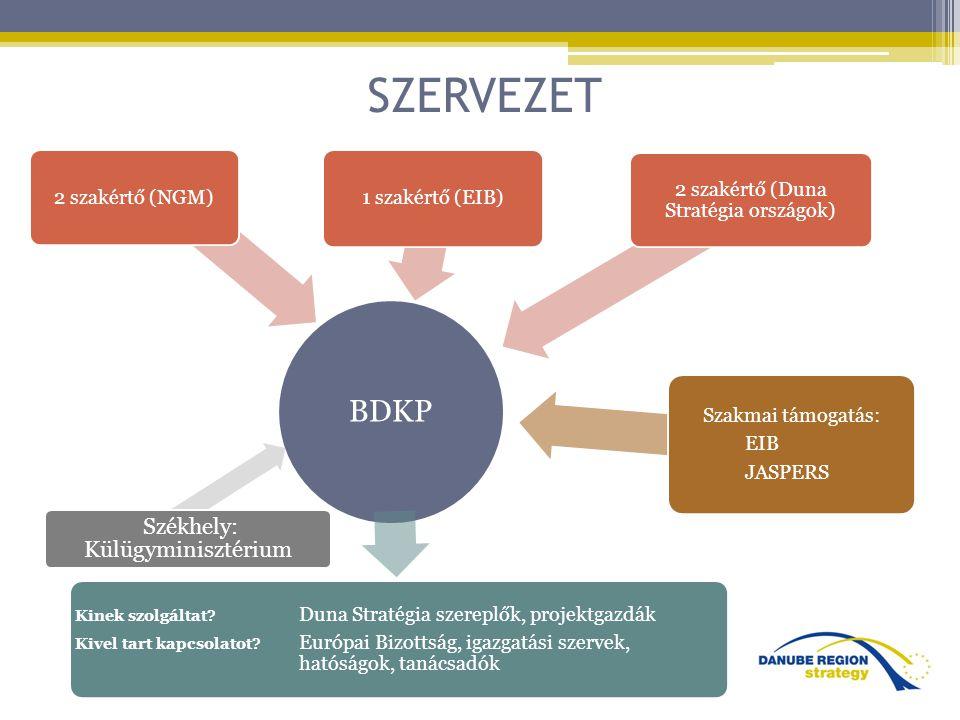 SZERVEZET BDKP Székhely: Külügyminisztérium 2 szakértő (NGM)