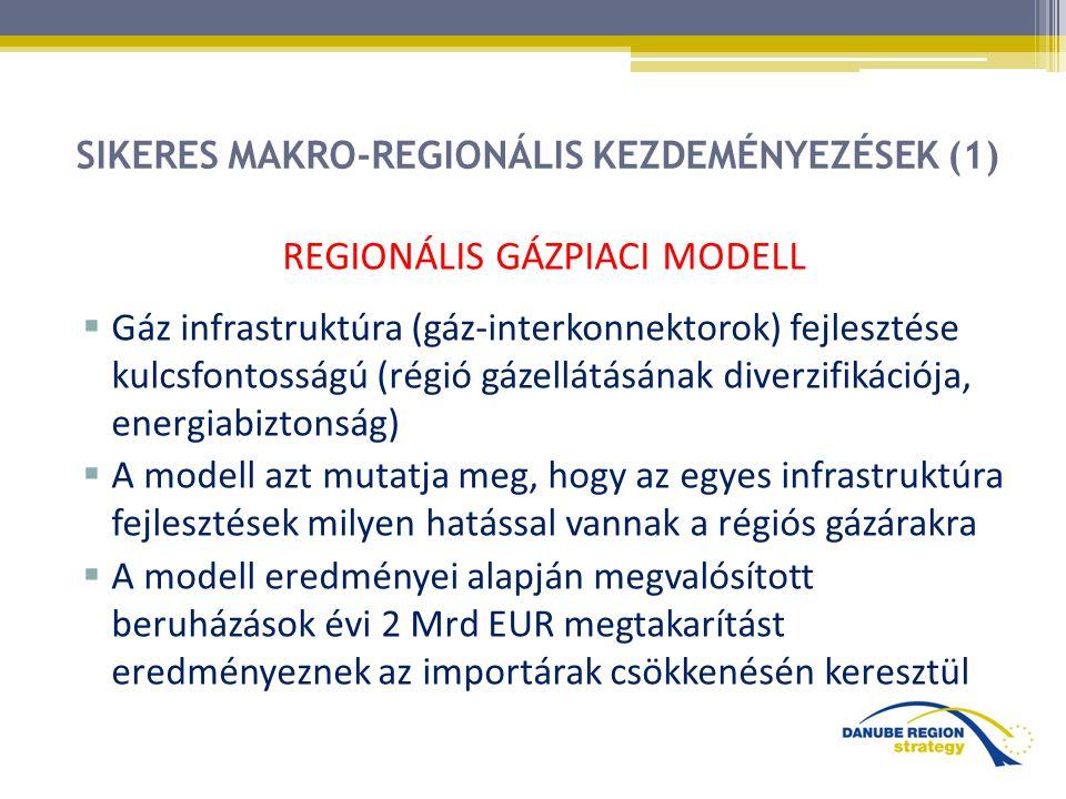 SIKERES MAKRO-REGIONÁLIS KEZDEMÉNYEZÉSEK (1)