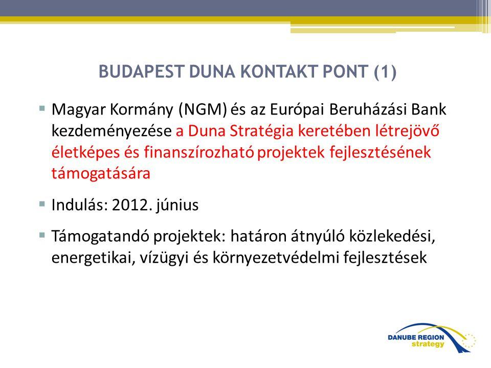 BUDAPEST DUNA KONTAKT PONT (1)