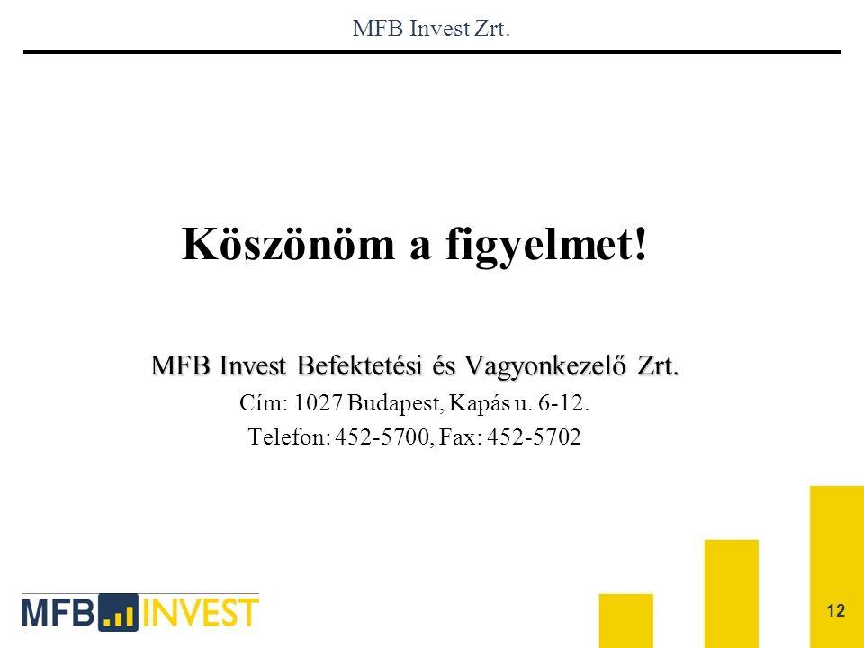 MFB Invest Befektetési és Vagyonkezelő Zrt.