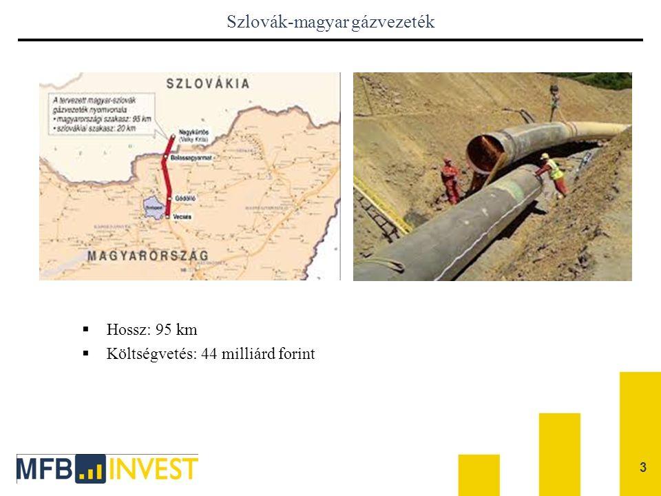 Szlovák-magyar gázvezeték