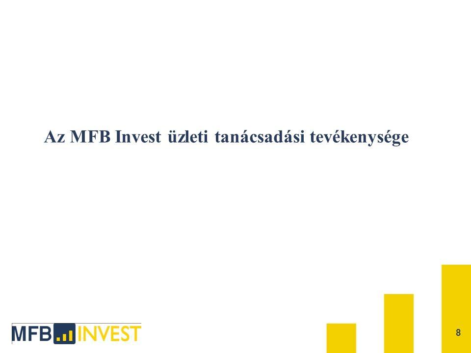 Az MFB Invest üzleti tanácsadási tevékenysége