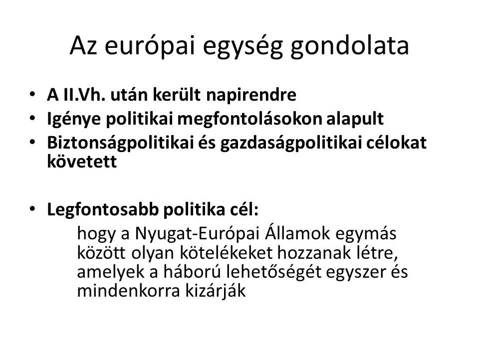 Az európai egység gondolata