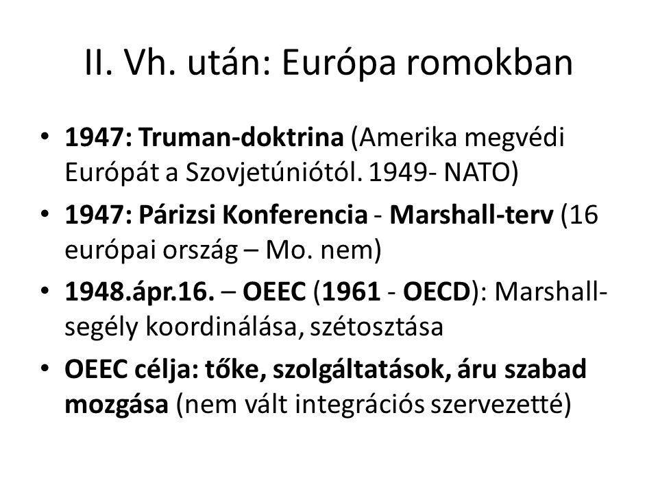 II. Vh. után: Európa romokban