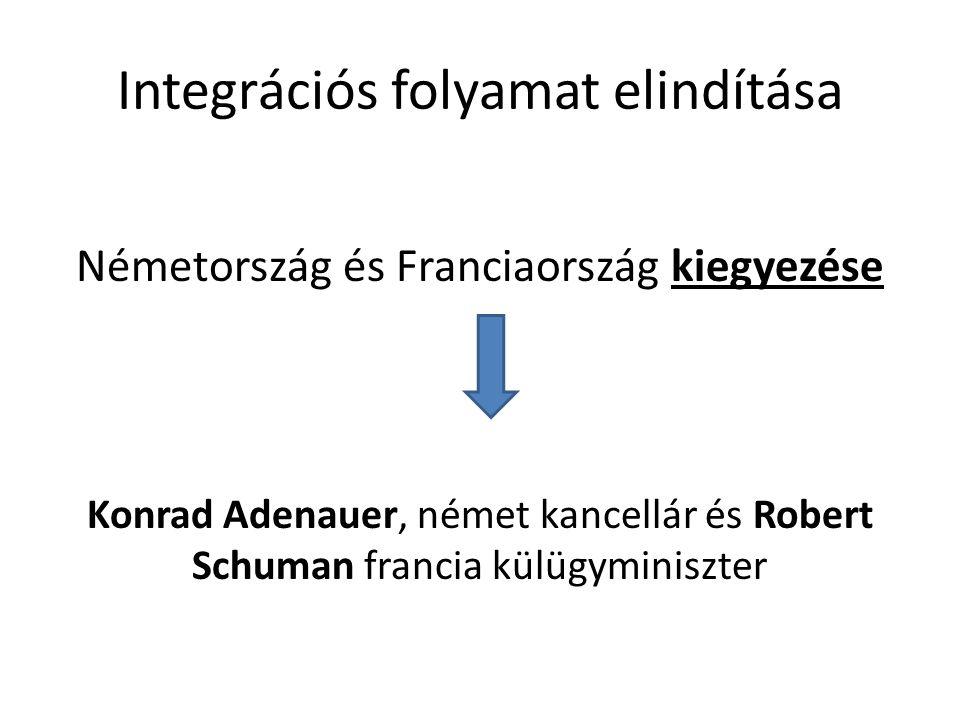 Integrációs folyamat elindítása