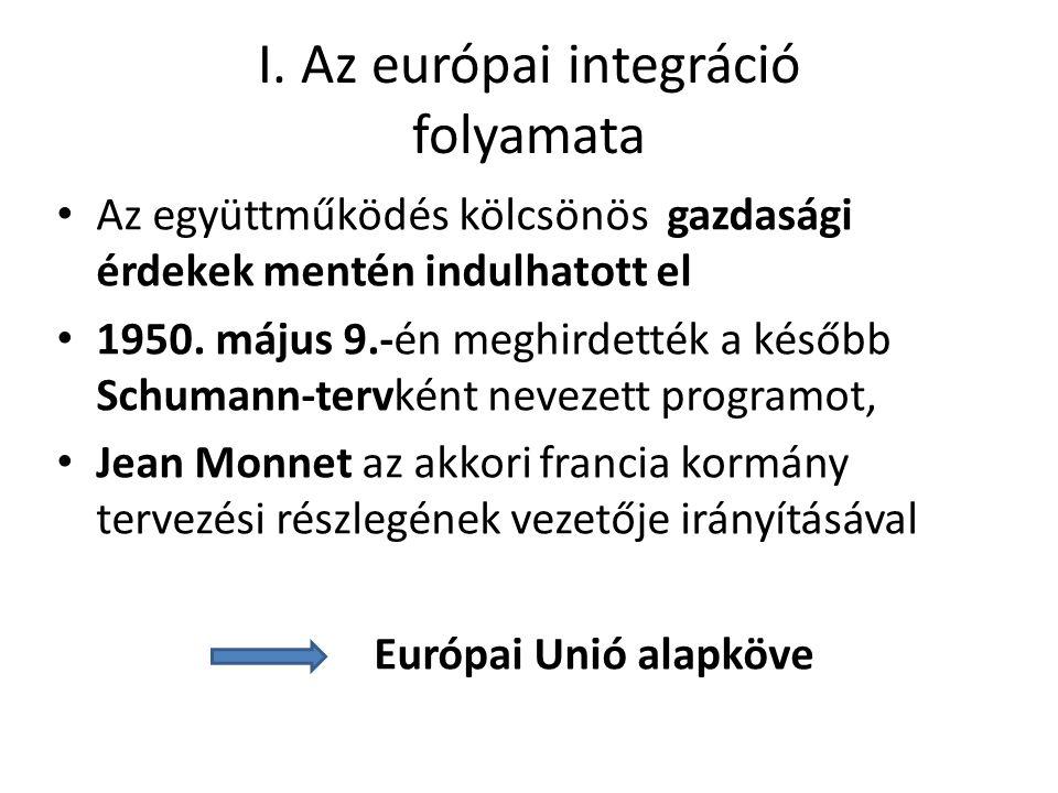 I. Az európai integráció folyamata