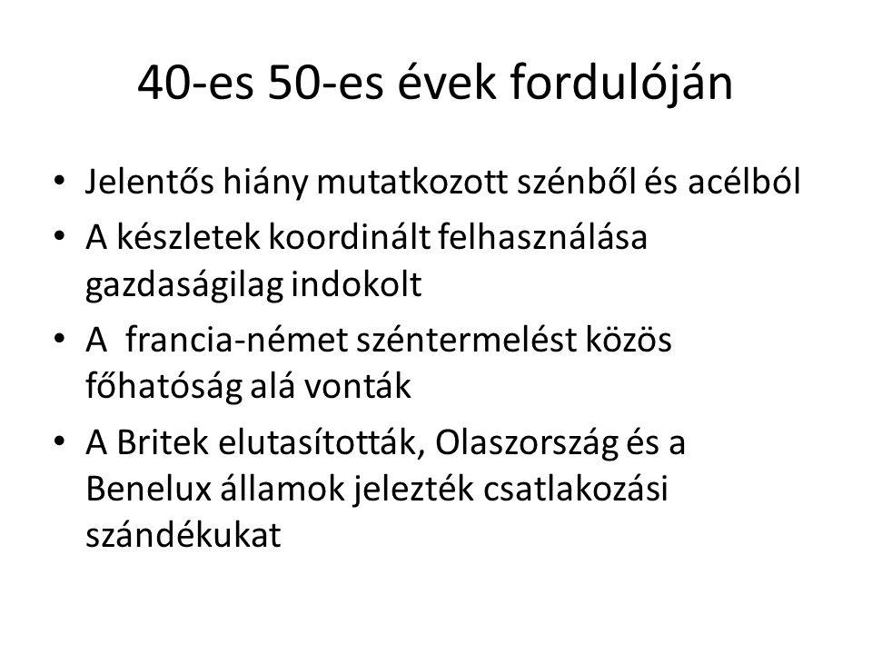 40-es 50-es évek fordulóján