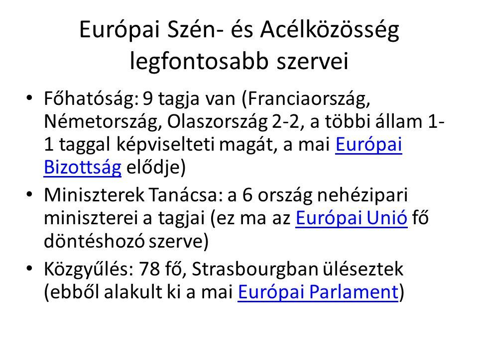 Európai Szén- és Acélközösség legfontosabb szervei