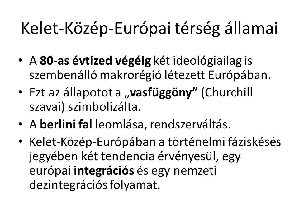 Kelet-Közép-Európai térség államai