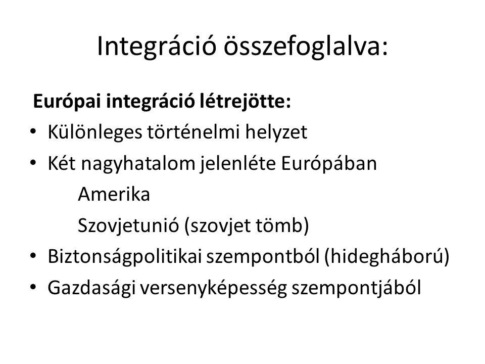 Integráció összefoglalva: