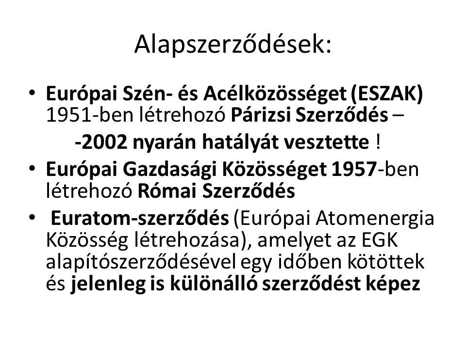 Alapszerződések: Európai Szén- és Acélközösséget (ESZAK) 1951-ben létrehozó Párizsi Szerződés – -2002 nyarán hatályát vesztette !