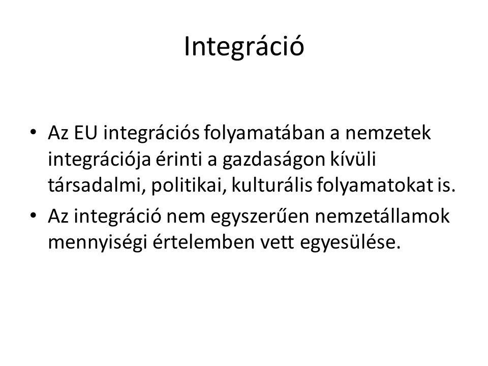 Integráció Az EU integrációs folyamatában a nemzetek integrációja érinti a gazdaságon kívüli társadalmi, politikai, kulturális folyamatokat is.