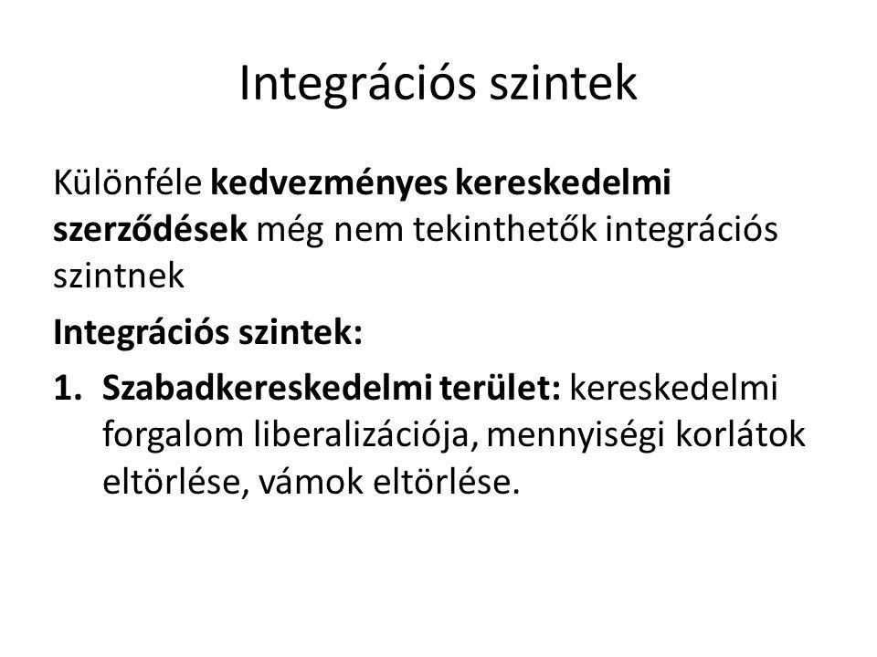 Integrációs szintek Különféle kedvezményes kereskedelmi szerződések még nem tekinthetők integrációs szintnek.
