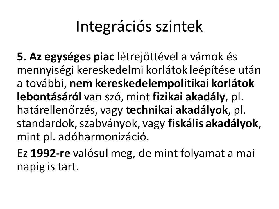 Integrációs szintek