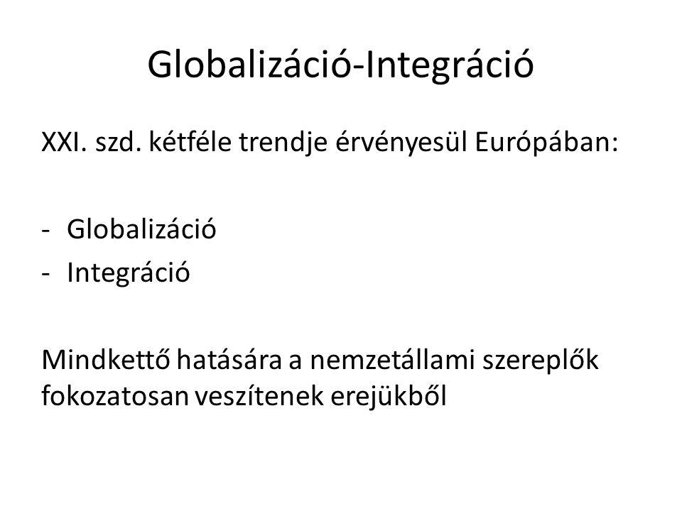 Globalizáció-Integráció