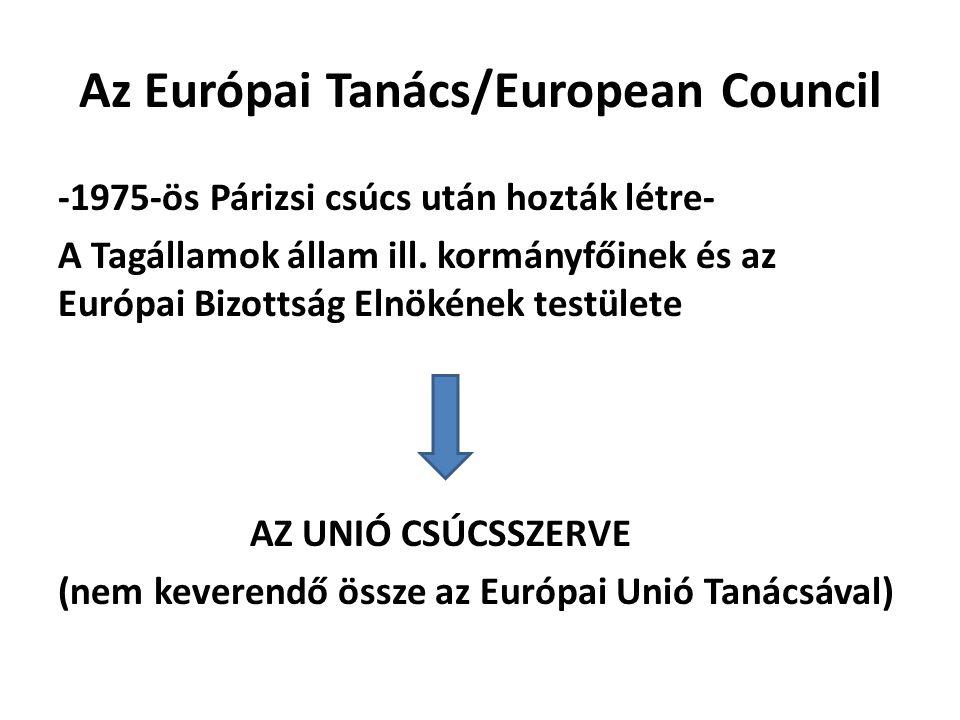 Az Európai Tanács/European Council