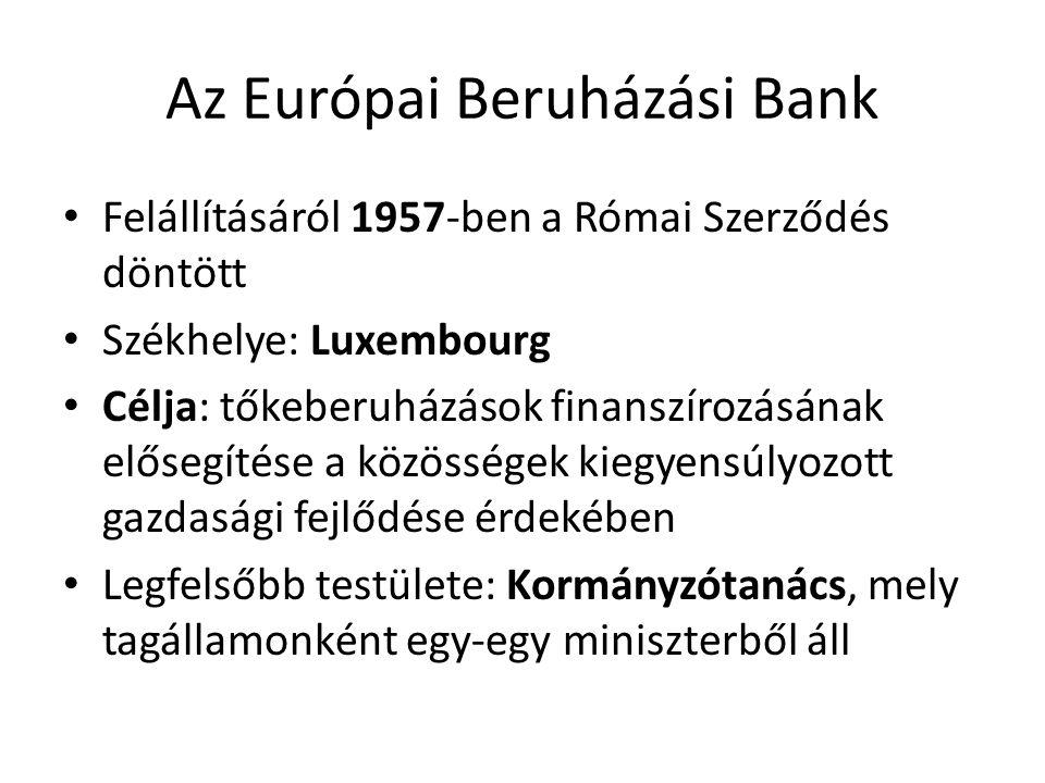 Az Európai Beruházási Bank