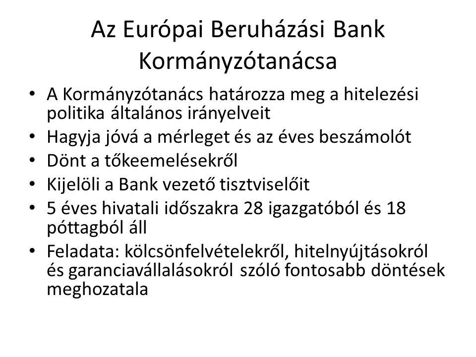 Az Európai Beruházási Bank Kormányzótanácsa