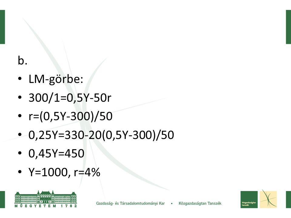 b. LM-görbe: 300/1=0,5Y-50r r=(0,5Y-300)/50 0,25Y=330-20(0,5Y-300)/50 0,45Y=450 Y=1000, r=4%