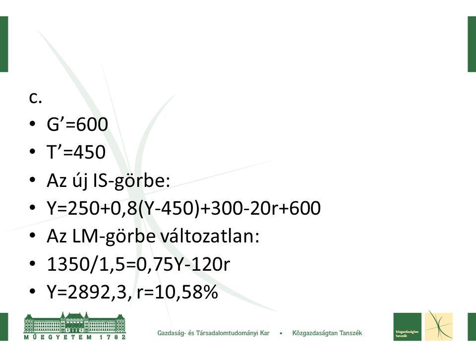 c. G'=600. T'=450. Az új IS-görbe: Y=250+0,8(Y-450)+300-20r+600. Az LM-görbe változatlan: 1350/1,5=0,75Y-120r.