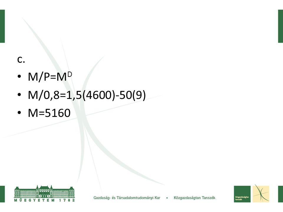 c. M/P=MD M/0,8=1,5(4600)-50(9) M=5160