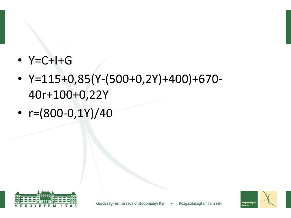 Y=C+I+G Y=115+0,85(Y-(500+0,2Y)+400)+670-40r+100+0,22Y r=(800-0,1Y)/40
