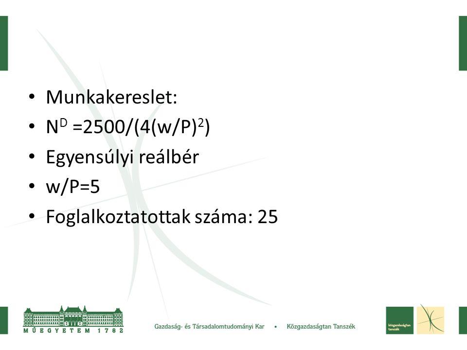 Munkakereslet: ND =2500/(4(w/P)2) Egyensúlyi reálbér w/P=5 Foglalkoztatottak száma: 25