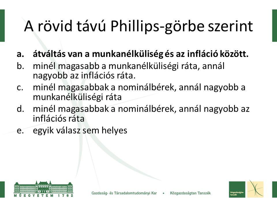 A rövid távú Phillips-görbe szerint