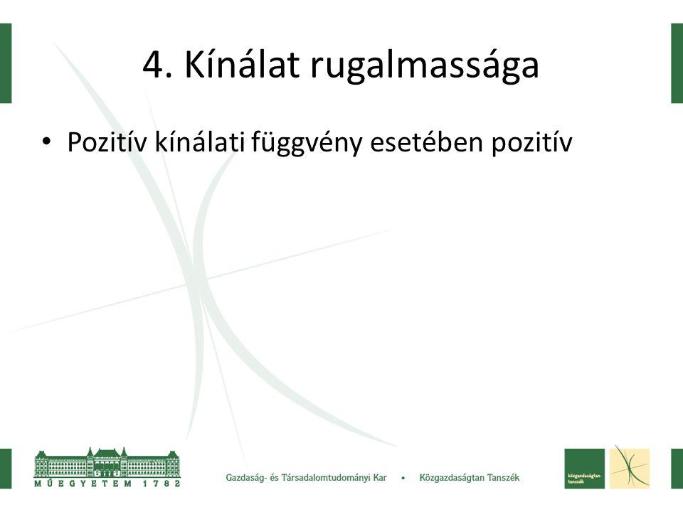 4. Kínálat rugalmassága Pozitív kínálati függvény esetében pozitív
