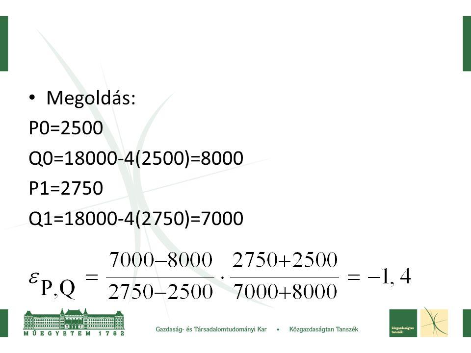 Megoldás: P0=2500 Q0=18000-4(2500)=8000 P1=2750 Q1=18000-4(2750)=7000